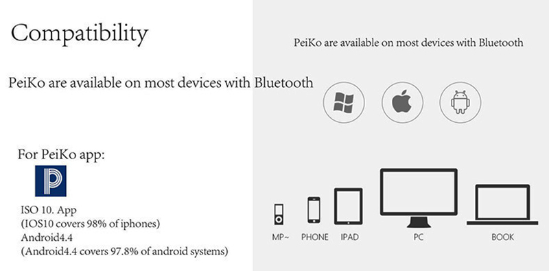 Peiko Smart Dual Mode Translate Earbuds Wireless Bluetooth Earphone 23 Languages Translation For travel and Business Headset 14