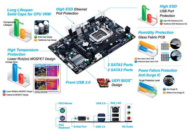 US $36 38 |GIGABYTE GA H81M S1 Desktop Motherboard H81 Socket LGA 1150 i3  i5 i7 DDR3 16G Micro ATX UEFI BIOS Original Used Mainboard-in Motherboards