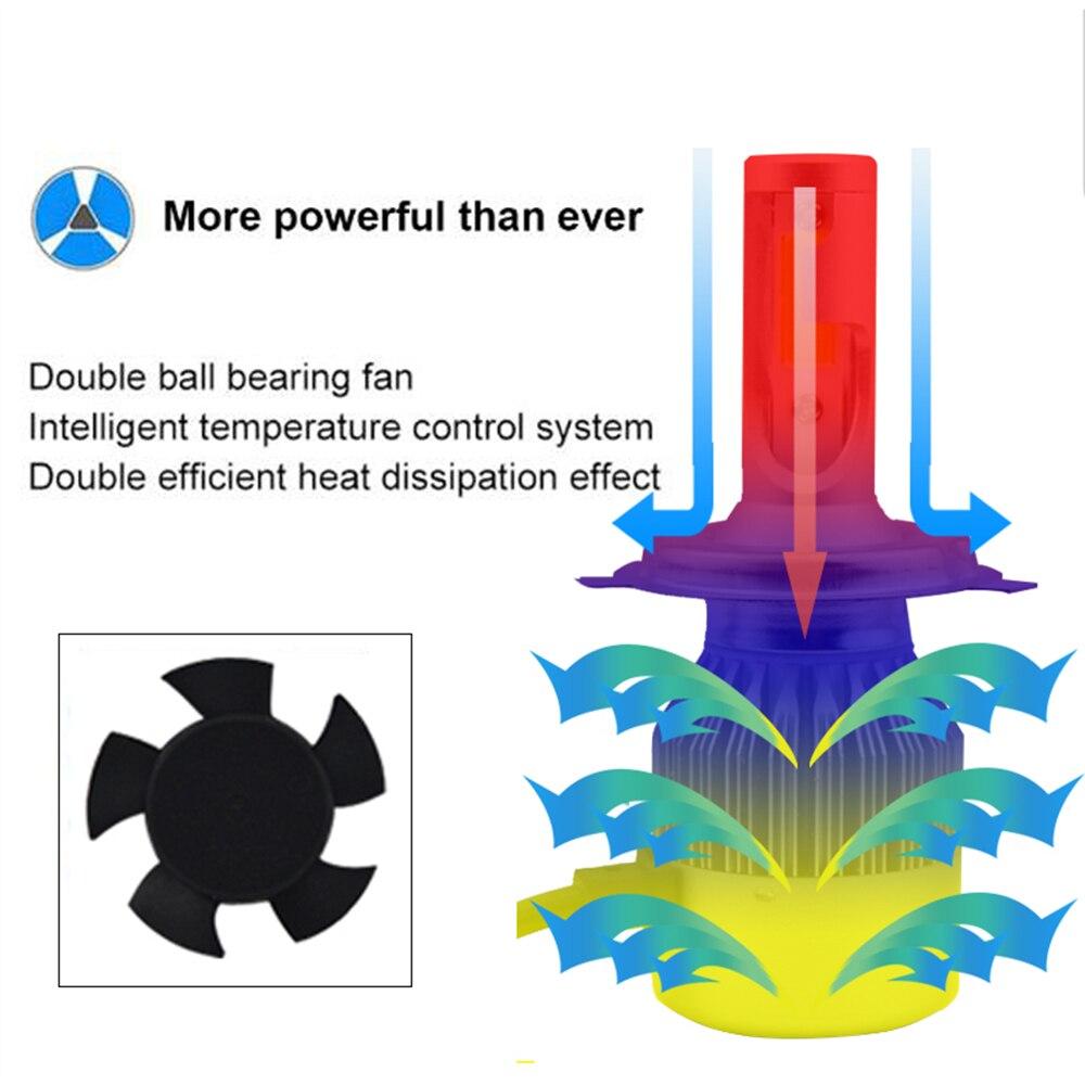LED COB avtomatik fara farası duman farası Dönüşüm dəsti 6000K - Avtomobil işıqları - Fotoqrafiya 3