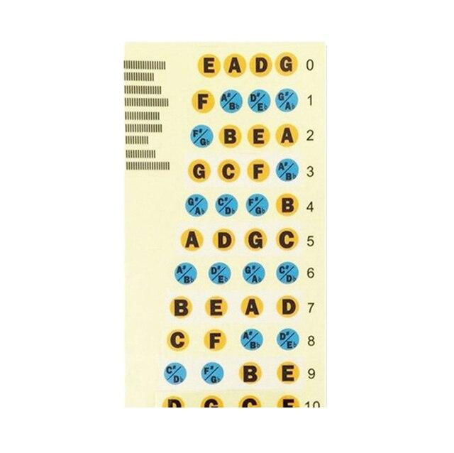 irin guitar fretboard note decals fingerboard frets map sticker for beginner learner practice. Black Bedroom Furniture Sets. Home Design Ideas