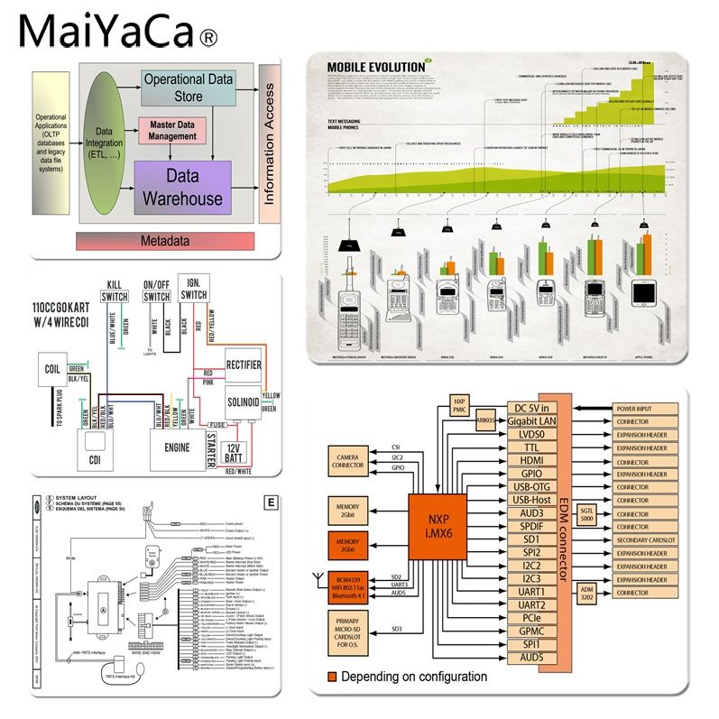MaiYaCa New Designs Phones Folding Customized laptop Gaming mouse pad Size for 180x220x2mm and 250x290x2mm Small Mousepad