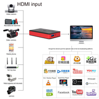 HDMI to USB 3.0 1080P 60FPS Recording Phone Game Video Capture Card For PS3 PS4 XBox One TV Box HD Camera PC OBS Live Streaming