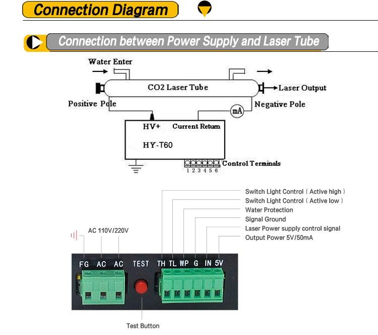 Co Sensor Wiring Diagram Wiring Diagram - 3 wire pressure transducer wiring diagram
