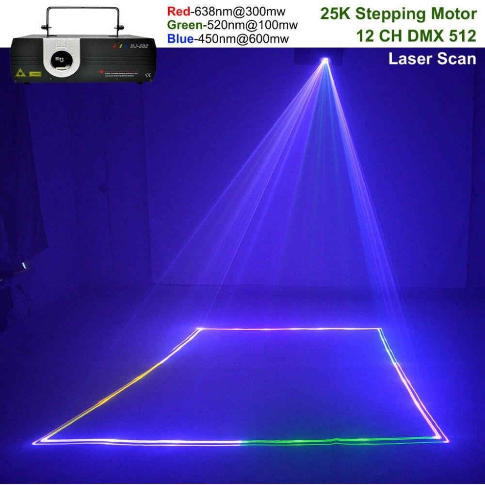 AUCD 1W RGB Animation Laser font b Projector b font Light DMX ILDA DJ Party Nightclub