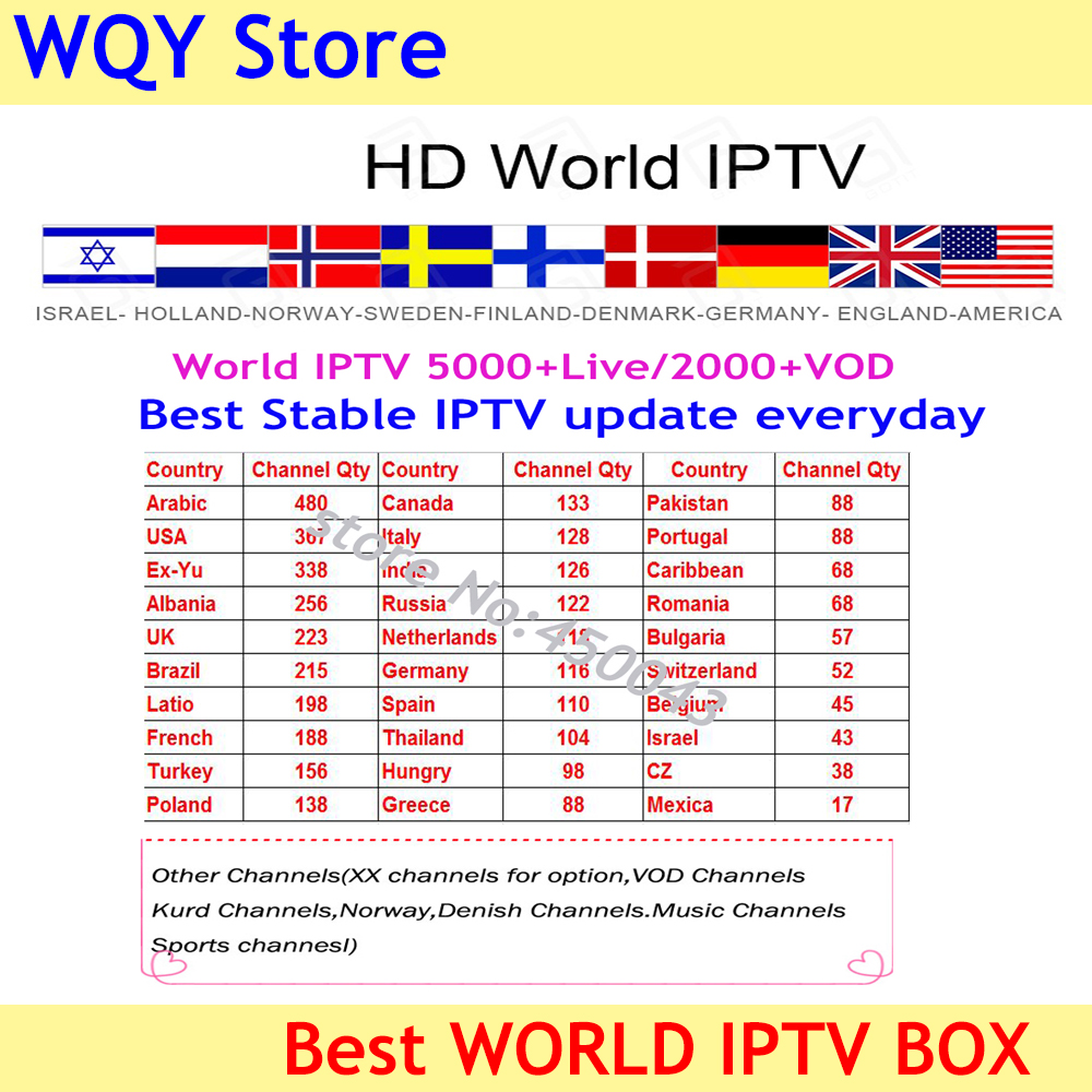TX 3MIN World iptv subscription for Germany Bulgaria Serbia Switzerland Russia Italy French Spain Poland american