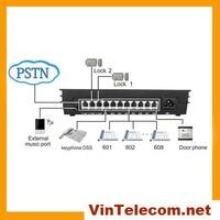 MK308 (3Co. линий и 8 доб.) VinTelecom Centralini Telefonici АТС/телефонная система PABX/centralini PABX-Лидер продаж