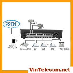 MK308(3Co. lines and 8 ext.) VinTelecom Centralini Telefonici PBX / PABX phone system / centralini PABX  - Hot sell