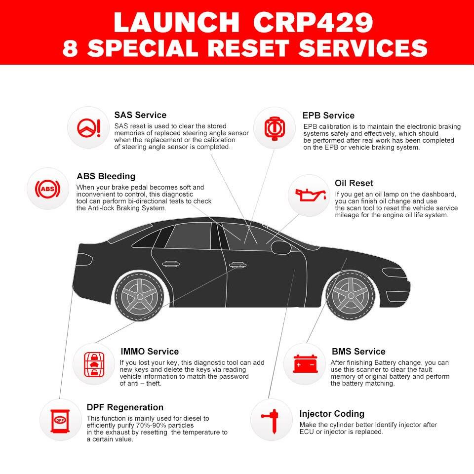 US $321 3 30% OFF|Launch CRP429 Car Diagnostic Tool Auto Scanner All System  Diagnostics Scan Automotive Autoscanner Reset Tools VS CRP429C CRP 429-in