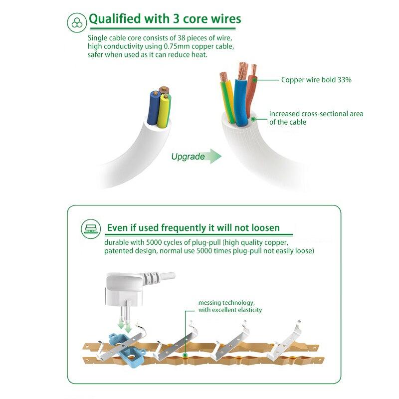 Outstanding 3M Plug Wiring Diagram Wiring Diagram Wiring Database Indigelartorg