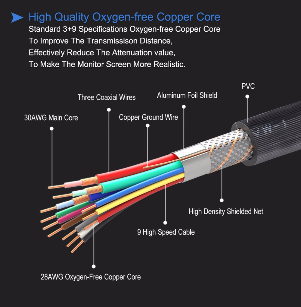 small resolution of svga cable wiring diagram wiring diagram autovehicle