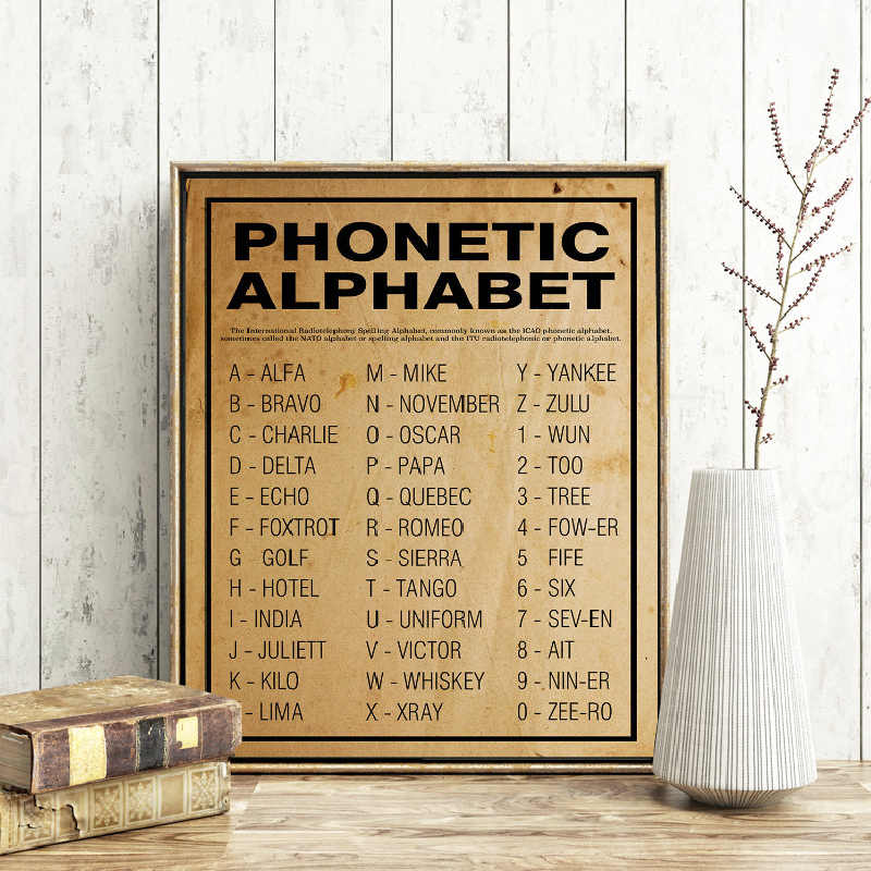 Phonetic Alphabet Vintage Posters And Prints Wall Art Canvas Painting Minimalist Wall Picture for Living Room Home Decor