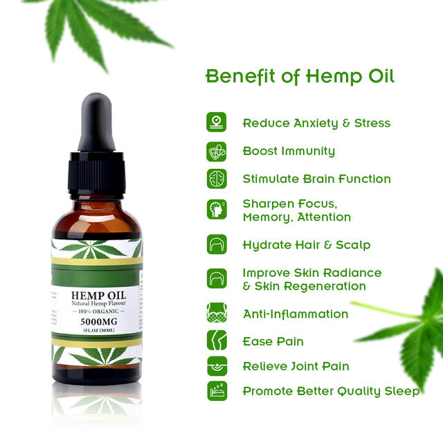 US $10 58 27% OFF|Full Spectrum Hemp Oil Drops Natural Hemp Seed Oil Pain  Relief Sleep Aid Massage Body Relax Muscle Therapy Supplement Skin Care-in
