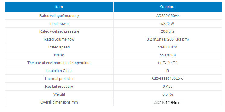 Двигатель компрессора воздуха без масла, зубной компрессор кислородный концентратор источник воздуха, генератор озона источник воздуха