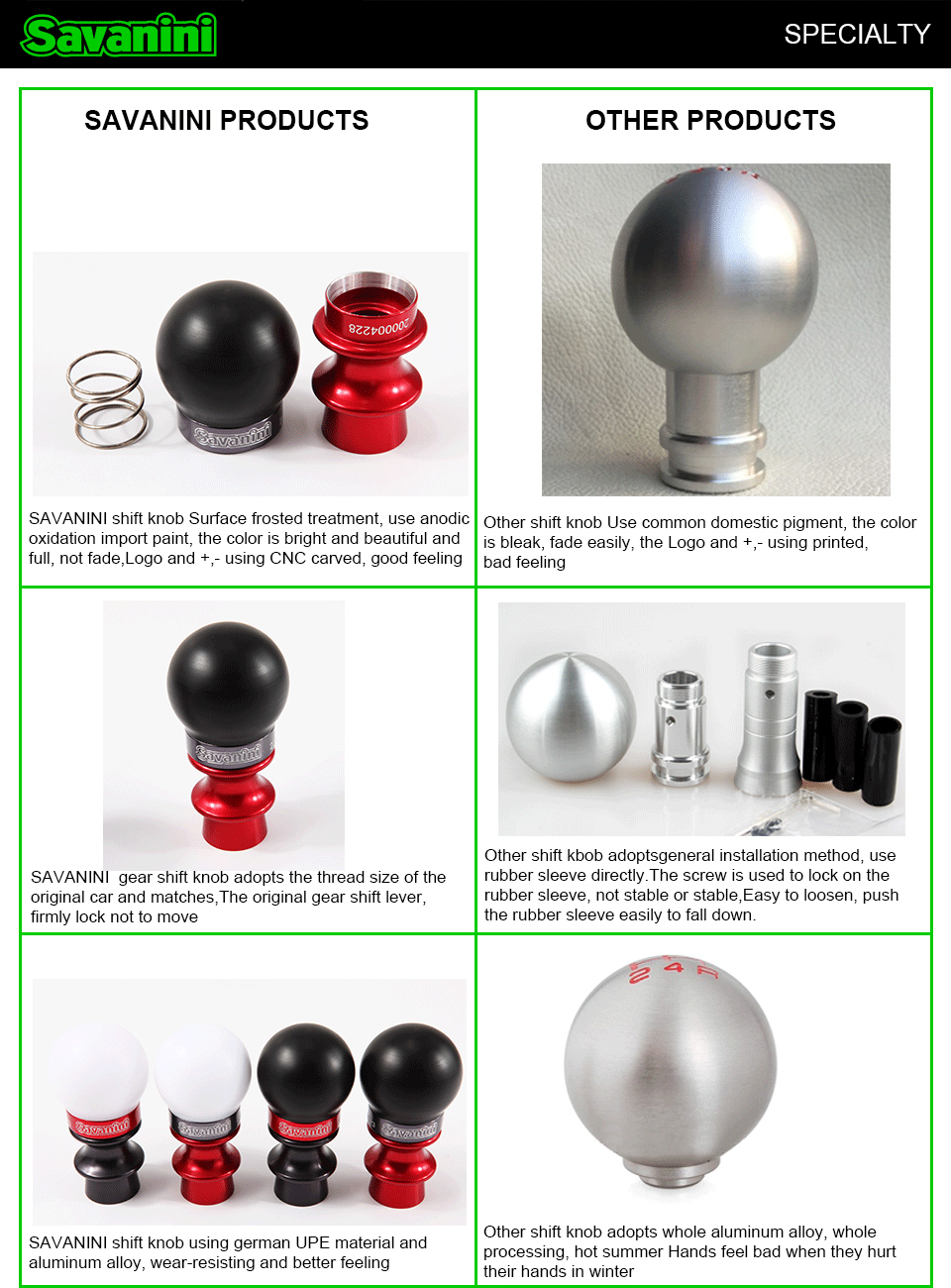 US $33 99 |Savanini Car High quality Aluminum alloy Gear Shift Knob with  UPE For Hyundai Veloster (2011 2014) MT, Cool style-in Gear Shift Knob from