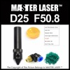 Laser Lens DIA 20mm FL50 8mm Mirror DIA 25mm With Air Assistant CO2 Cutting Machine Laser