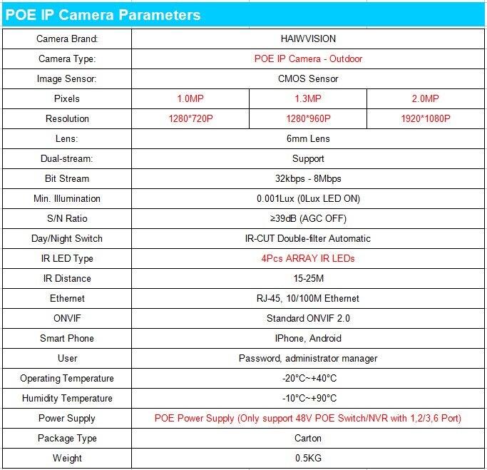 POE-SPEC-W611-W610