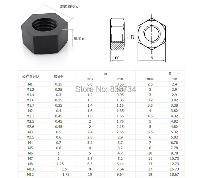 US $7 5 |100pcs m8 metric size insulation black PA66 nylon plastic hex /  hexagon nut-in Nuts from Home Improvement on Aliexpress com | Alibaba Group
