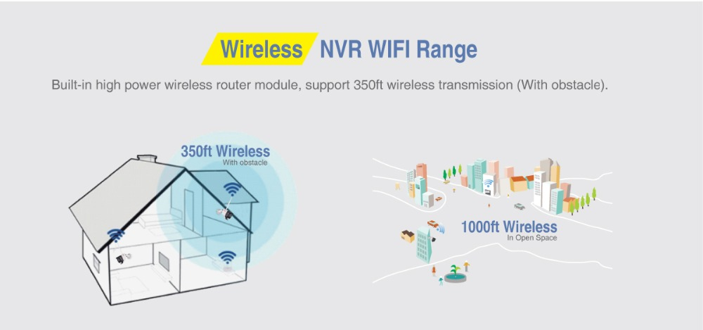 D5309NW4_D5309NW8_Wireless Range