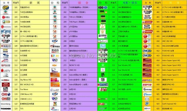 US $319 0 |set top box player box TNT Golf Channel HD NHL,hongkong IPTV  including NBATV TENNIS bein SportHKC18 Super Sport 1/2/3/4 NBA-in Set-top