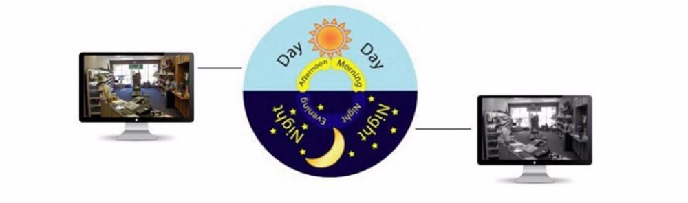 day-night-switch