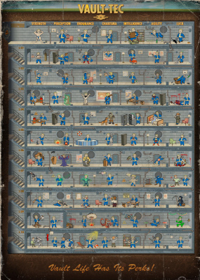Fallout 4 Game Posters High Quality Wall Stickers PVC Prints