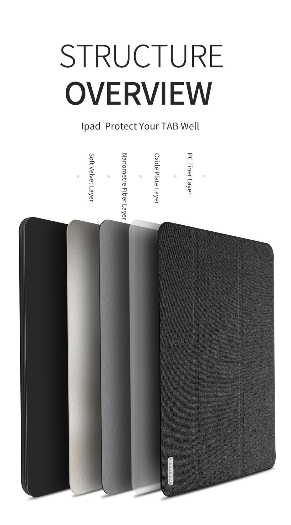 Samsung Tab A2 Case 6