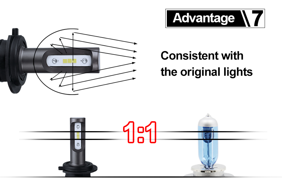 Oslamp H4 H7 H11 H1 H13 H3 9004 9005 9006 9007 9012 COB LED Car Headlight Bulb Hi-Lo Beam 72W 8000LM 6500K Auto Headlamp 12v 24v (18)