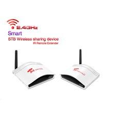 2.4g Smart Digital STB Wireless Sharing Device Av Transmitter & Receiver System, Support DVD / DVR / Iptv / Cctv Camera