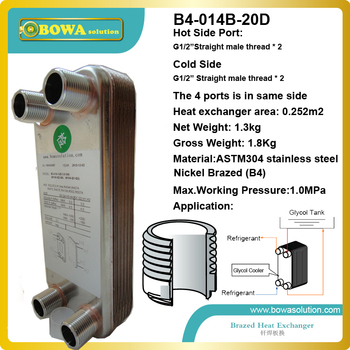 0.25m2 heat exchanger area Nickel brazed  stainless steel plate heat exchangers for air compressor replace kaori products
