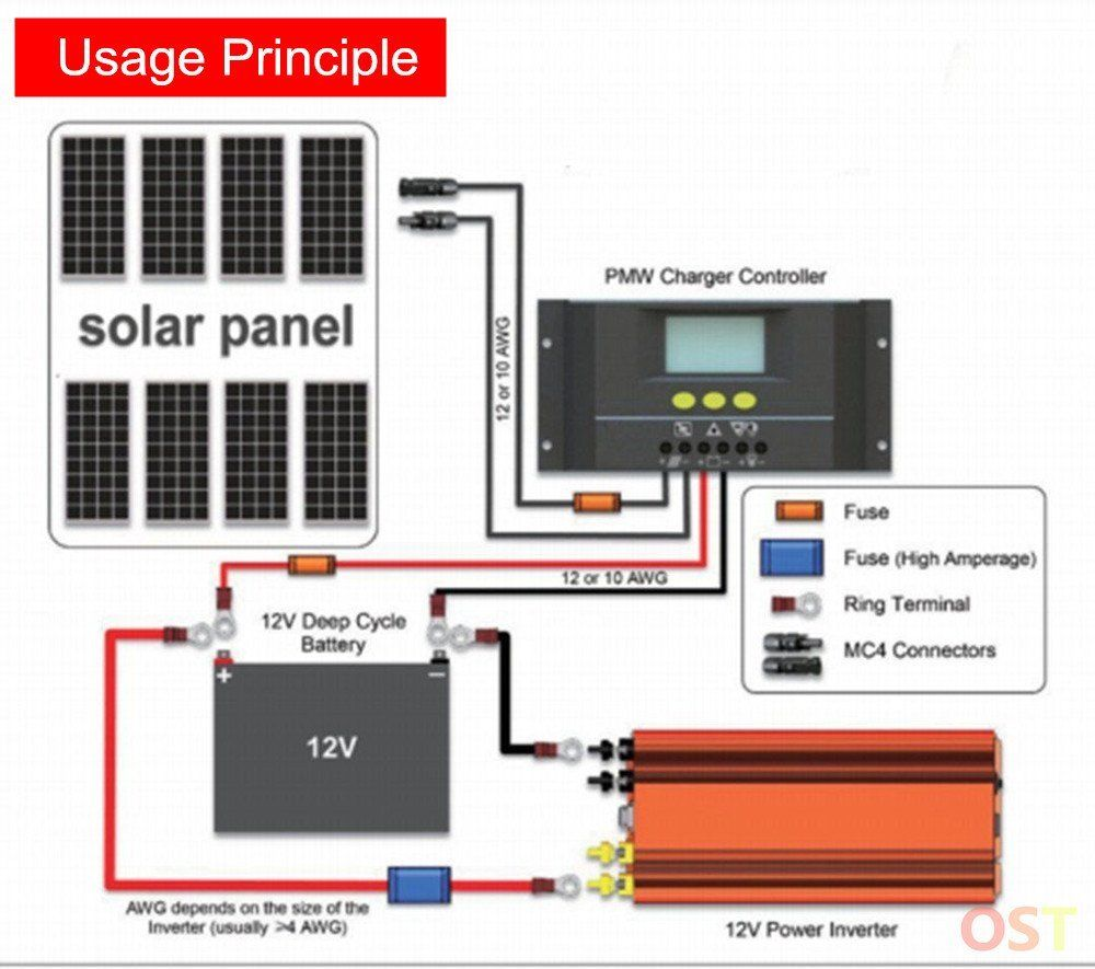 Luxury Solar Power Wiring Embellishment - Best Images for wiring ...