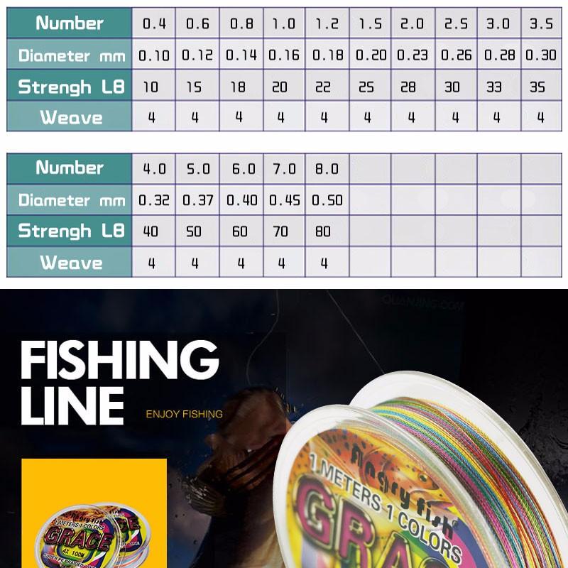 4x-Braided-Fishing-Line_01