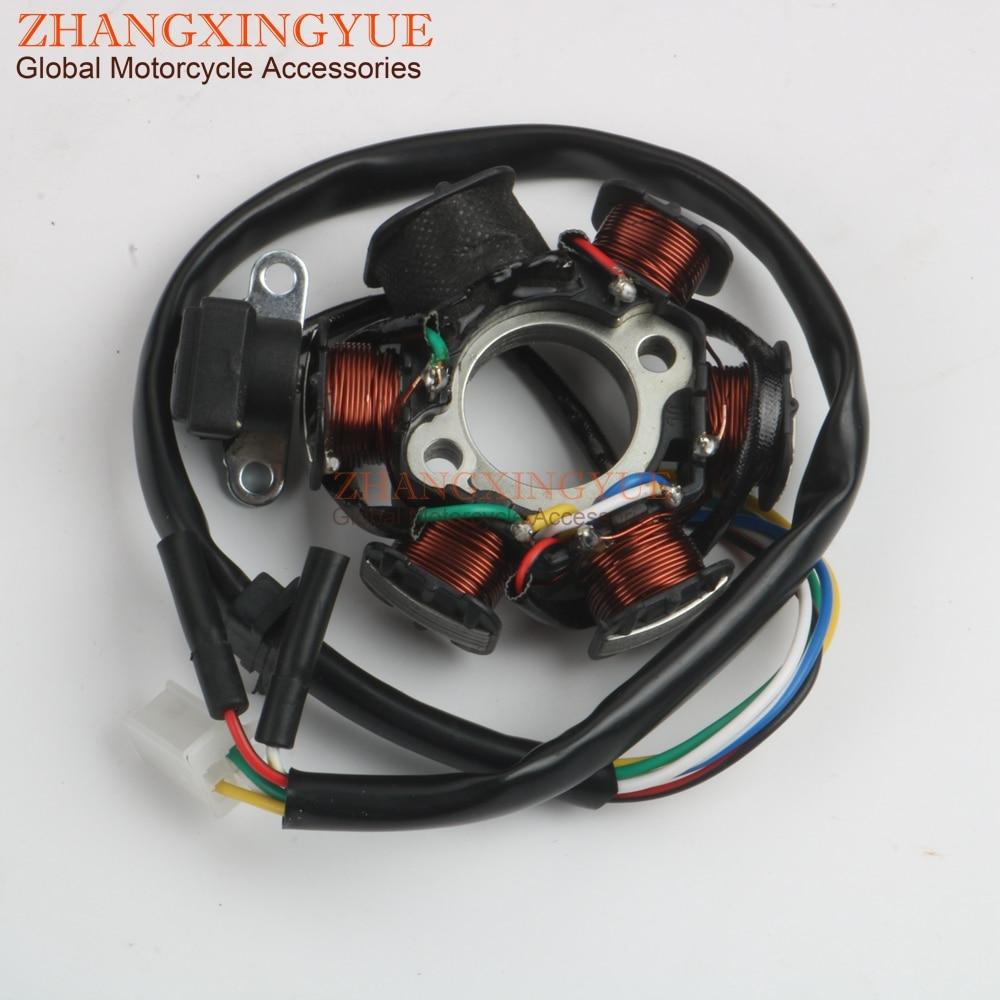 zhang140