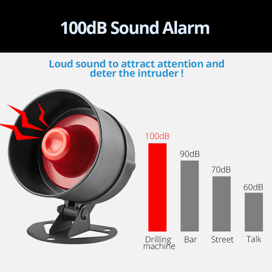 Low Price!Wireless Home House Alarm Siren System Security Alarm System  Easiest Control Motion Sensor Door With Loudest Voice In Alarm System Kits  From ...