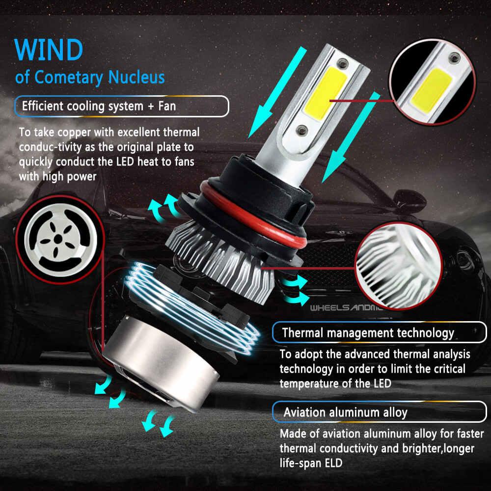 YIRAY Auto Ampoules LED H7 H4 H11 H1 H3 H13 880 9004 9005 9006 9007 9003  HB1 HB2 HB3 HB4 H27 Car Headlights 12V Led Light