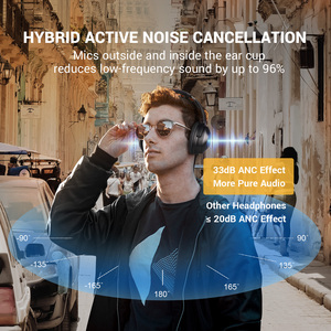 Image 3 - Oneodio A9 Hybrid Active Noise Cancelling Bluetooth Headphones With Mic Stereo Over Ear Headset Wireless Headphones For Phone TV