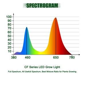 Image 5 - CF Wachsen 300W Mini Version COB LED Wachsen Licht Gewächshaus Hydrokultur Anlage Wachsen Lampe Volle Spektrum Ersetzen UFO Wachsen beleuchtung