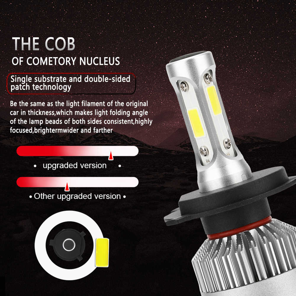2x H4 Car Headlight LED H7 6500K 8000LM Bulb H11 H8 H1 H3 9005 9006 880 881 Auto Fog Light headlamp high beam low beam light