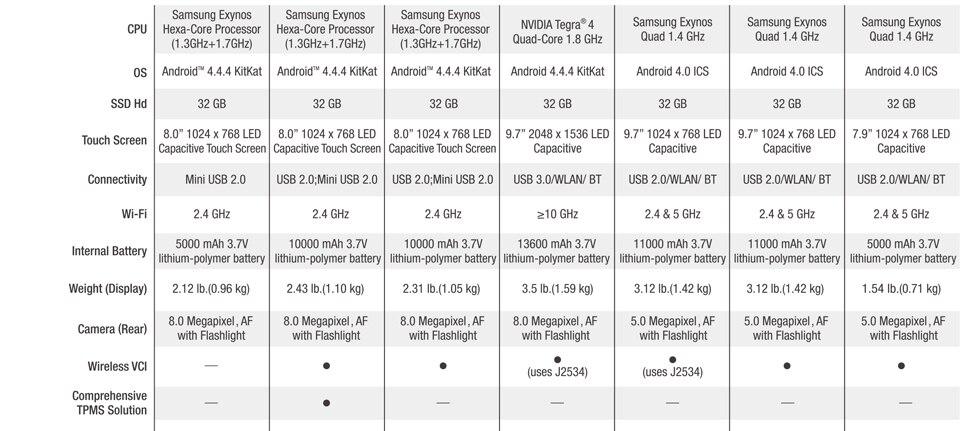 Autel Maxisys MS906 Diagnostic Tool Audi Bmw engine