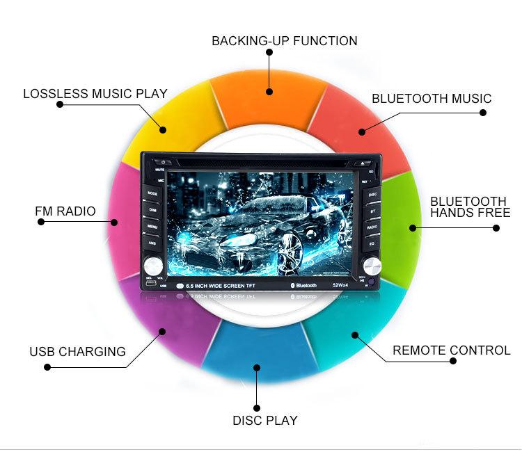 Bluetooth remoto Video AUX 3