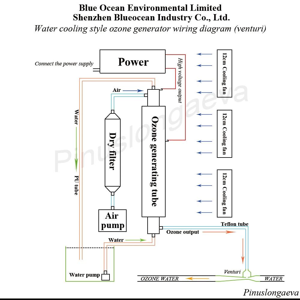 Low Voltage Wiring Diagram Hydro Air Trusted Diagrams E2eb 015ha To Thailand Pinuslongaeva 25g H Quartz Tube Type Ozone Generator Kit House