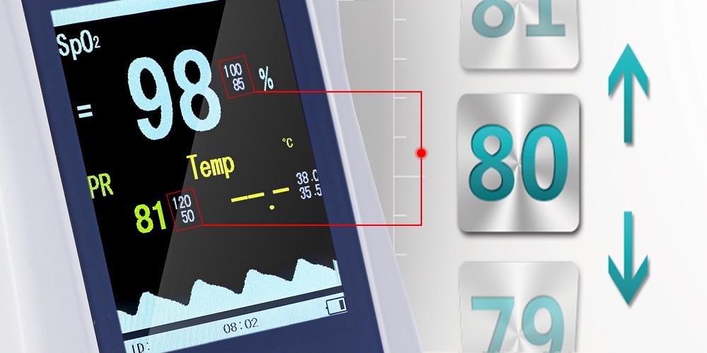 Handheld Pulse Oximeter Portable Medical Fingertip For Adult Infant Newborn  Child Baby Kids