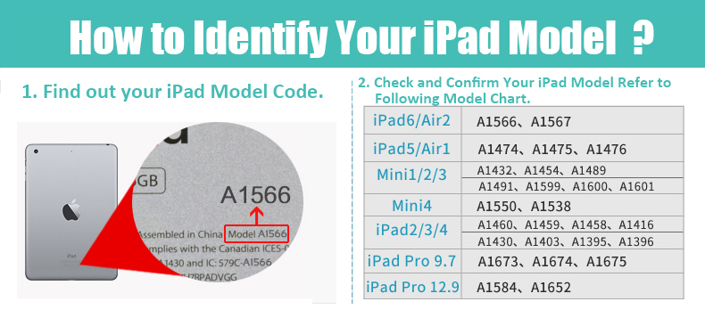 iPad Model Refer