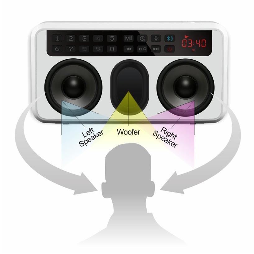 Kartica Radio Prijenosni Mini Bluetooth zvučnici Wireless Hands Free - Prijenosni audio i video - Foto 6