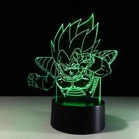 3D Animasyon Film ve Televizyon Karakterler LED Modeli Modeli LED Yaratıcı Hediye Kapalı Dekoratif LED Işıkları Mefruşat ürünleri