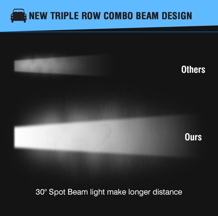 OKEEN 4inch 10cm 18W 27W 48W Offroad Car 4WD Truck Tractor Boat Trailer 4x4 SUV ATV 24V 12V Spot LED Light Bar LED Work Light