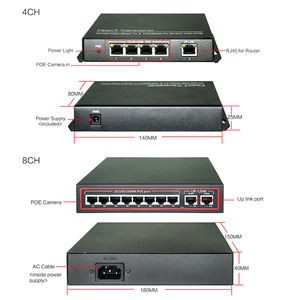 Image 2 - Autoeye 4/8 port 1000Mbps POE Switch Compatible Network Cameras IEEE 802.3af(15.4W) 1000 Gigabit Ethernet Switch