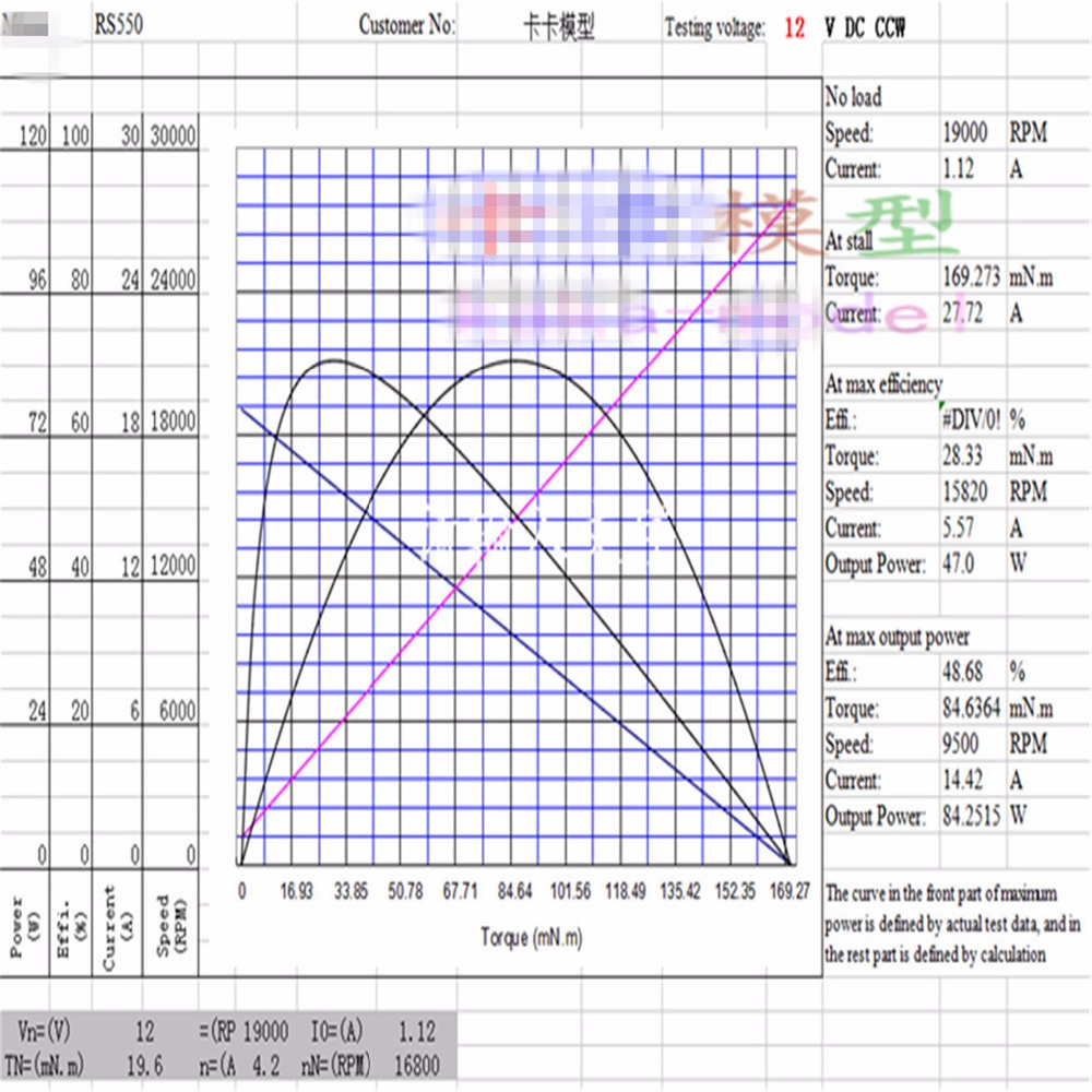 How To Calculate Rpm Of Dc Motor
