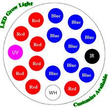 Wholesale 4pcs Customize Full Spectrum IR +UV+Red+Blue+White LED grow light Horticulture greenhouse Flower Plant Hydroponic Lamp