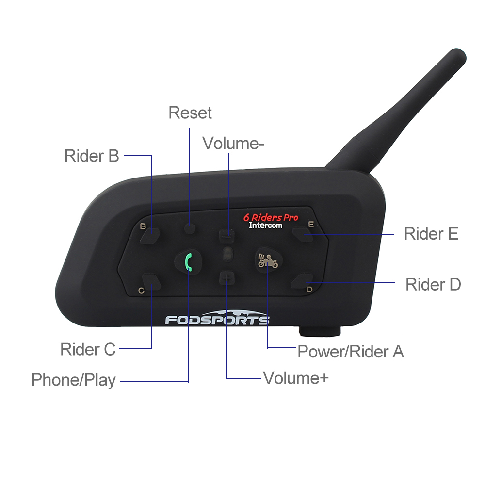 BT rcycle MP3 ل 17