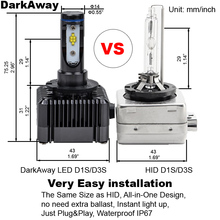 DarkAway D1S LED Bulb Best Car Headlight D1R D3S D3R Lamp 72W 8000Lm Same Size as D1/D3 Original Bulb Plug Play White 6000K IP67